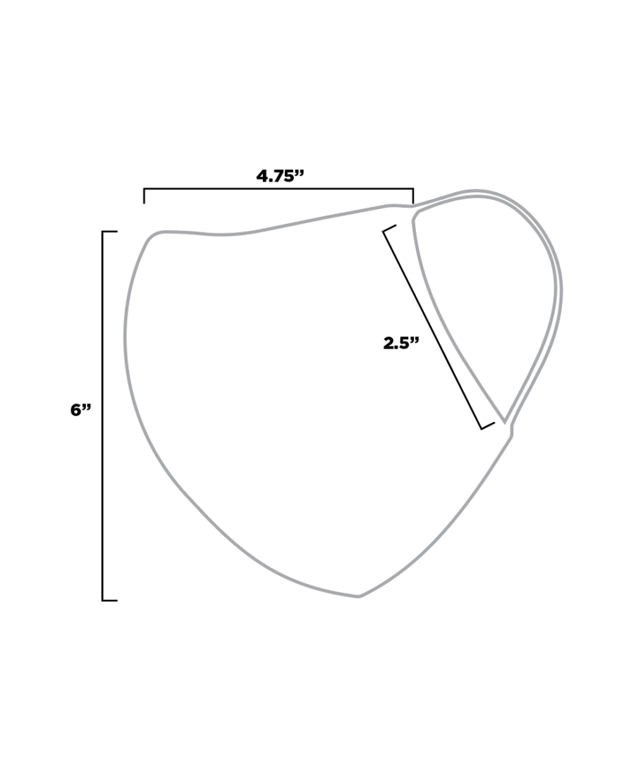mask measurements